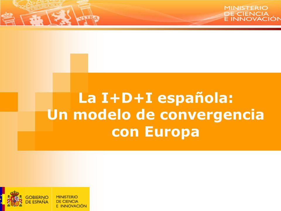 4 Compromisos del Gobierno Español: La I+D+I española: Un modelo de convergencia con Europa 2005 Se lanza el Programa Ingenio 2010, con énfasis en nuevos instrumentos, focalización (CENIT, CONSOLIDER, AVANZA), mejora de la gestión (seguimiento y evaluación) e incrementos presupuestarios (>25% anual) Diciembre 2006 Aprobación de la Estrategia Nacional de Ciencia y Tecnología (ENCYT 2008-2015) Otros (mapa ICTS, I+D sanidad, medio ambiente...) Metodología de elaboración del nuevo Plan Nacional englobado en la ENCYT