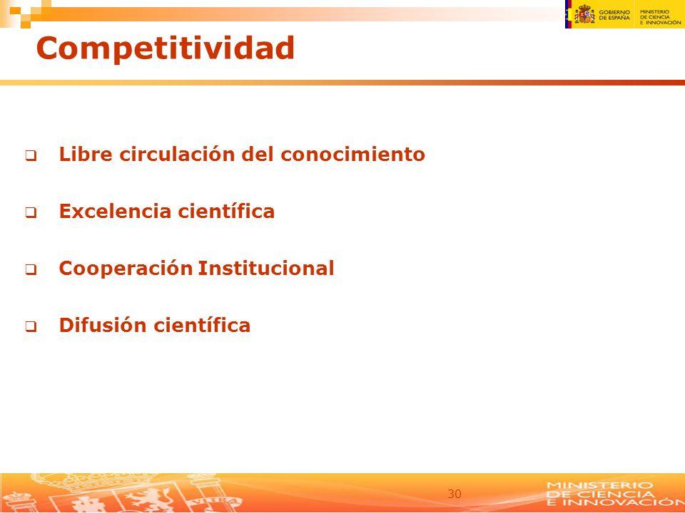 30 Competitividad Libre circulación del conocimiento Excelencia científica Cooperación Institucional Difusión científica