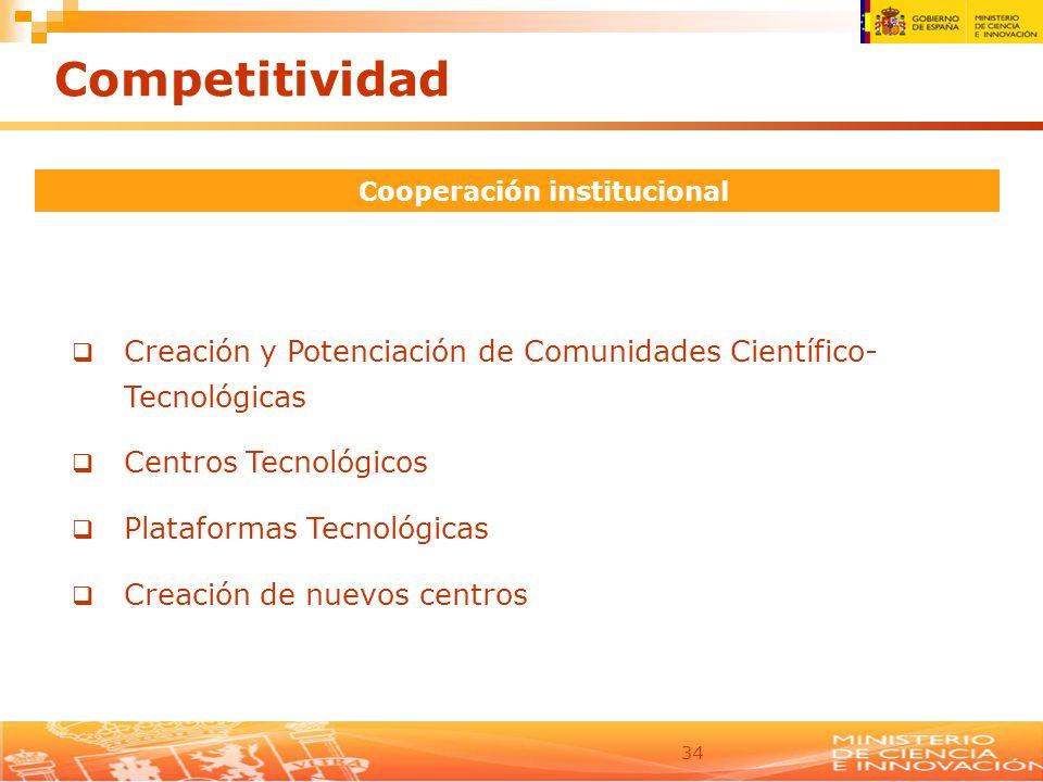 34 Cooperación institucional Creación y Potenciación de Comunidades Científico- Tecnológicas Centros Tecnológicos Plataformas Tecnológicas Creación de