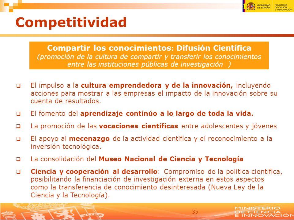 35 El impulso a la cultura emprendedora y de la innovación, incluyendo acciones para mostrar a las empresas el impacto de la innovación sobre su cuent