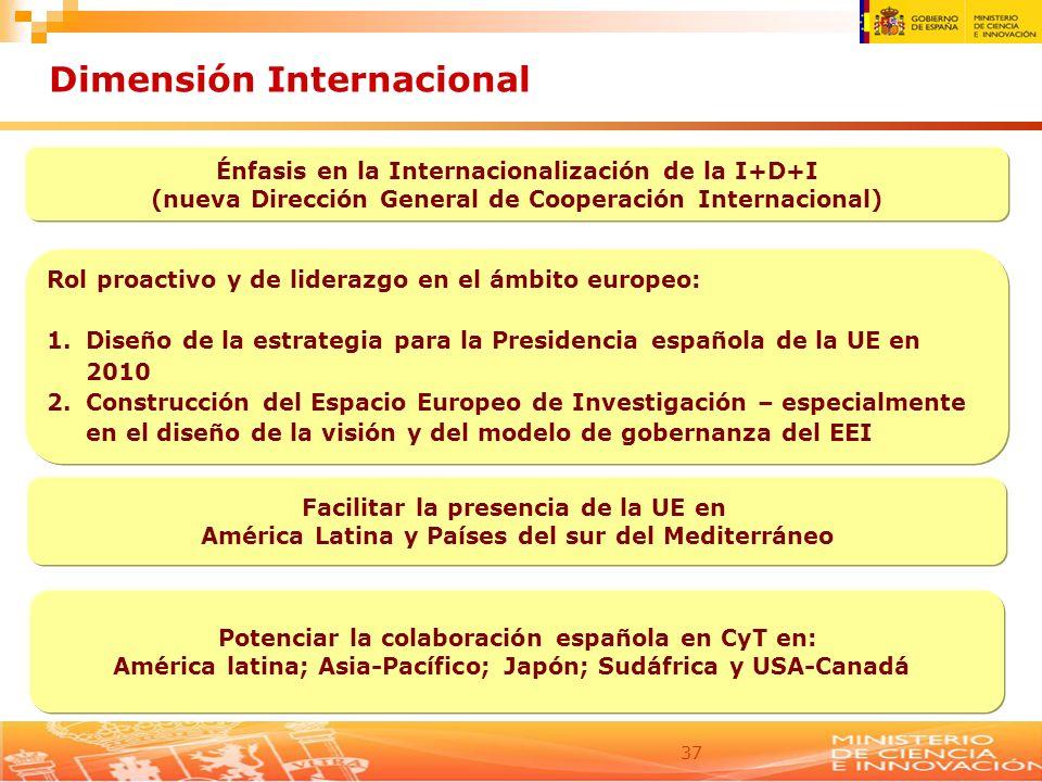 37 Dimensión Internacional Énfasis en la Internacionalización de la I+D+I (nueva Dirección General de Cooperación Internacional) Rol proactivo y de li