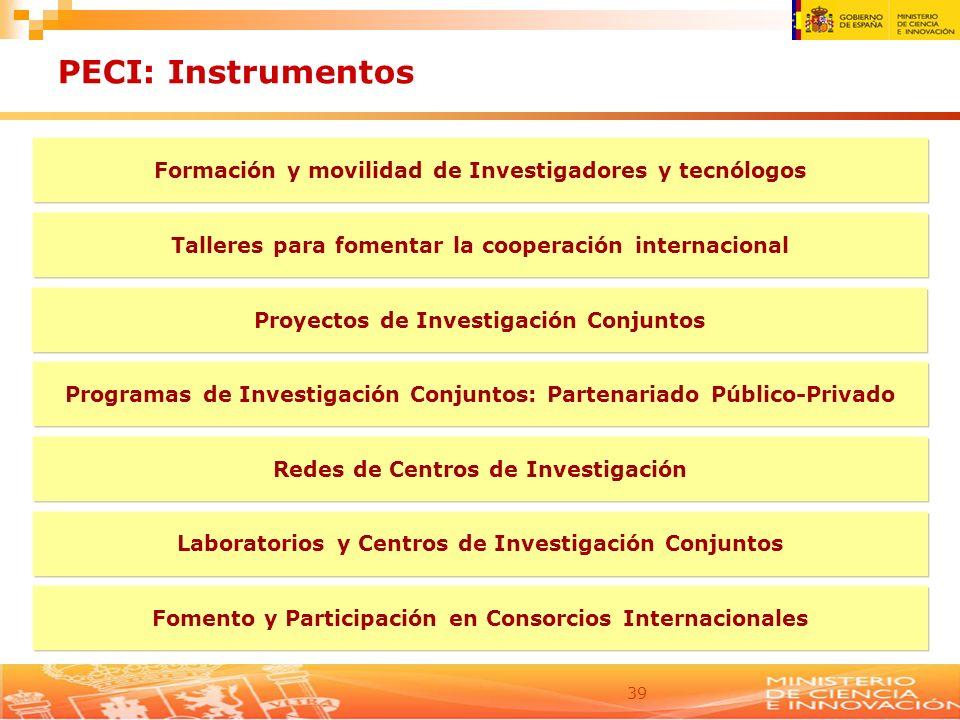 39 PECI: Instrumentos Programas de Investigación Conjuntos: Partenariado Público-Privado Proyectos de Investigación Conjuntos Talleres para fomentar l