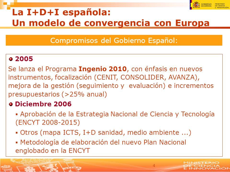 4 Compromisos del Gobierno Español: La I+D+I española: Un modelo de convergencia con Europa 2005 Se lanza el Programa Ingenio 2010, con énfasis en nue