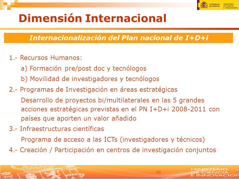41 1.- Recursos Humanos: a) Formación pre/post doc y tecnólogos b) Movilidad de investigadores y tecnólogos 2.- Programas de Investigación en áreas es