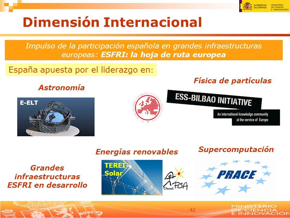 42 Impulso de la participación española en grandes infraestructuras europeas: ESFRI: la hoja de ruta europea España apuesta por el liderazgo en : TERE