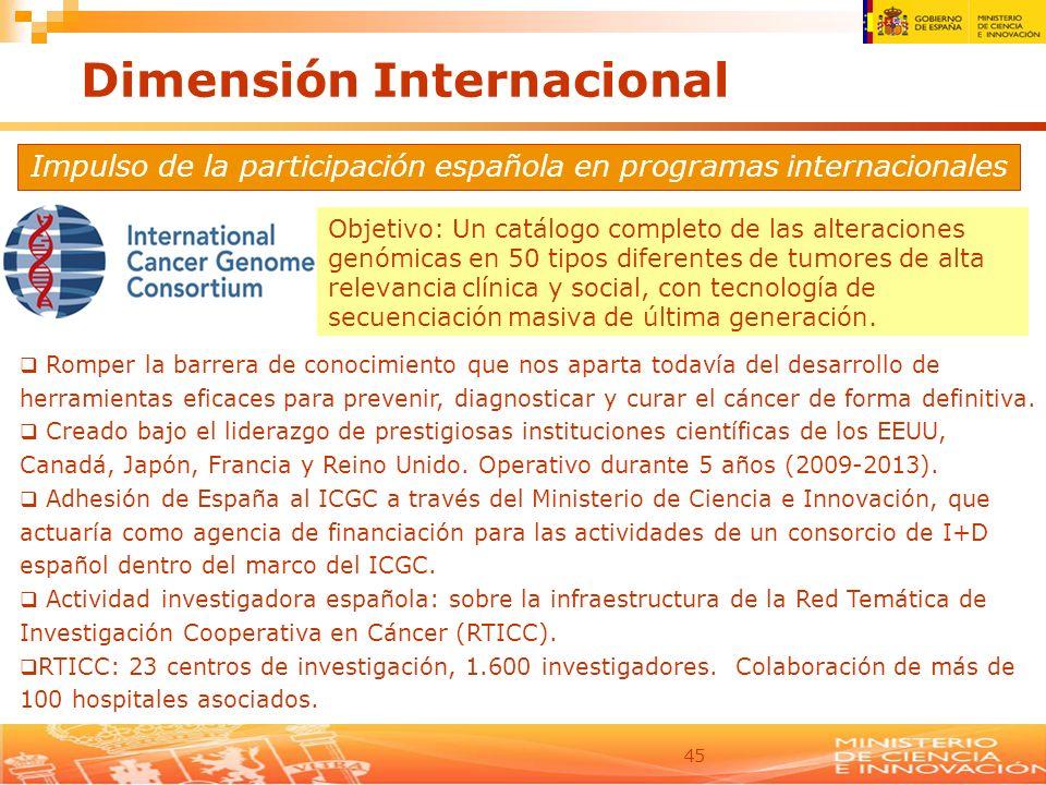 45 Impulso de la participación española en programas internacionales Romper la barrera de conocimiento que nos aparta todavía del desarrollo de herram