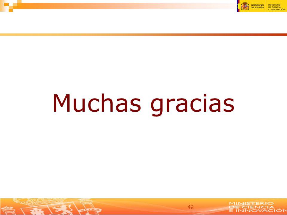 49 Muchas gracias