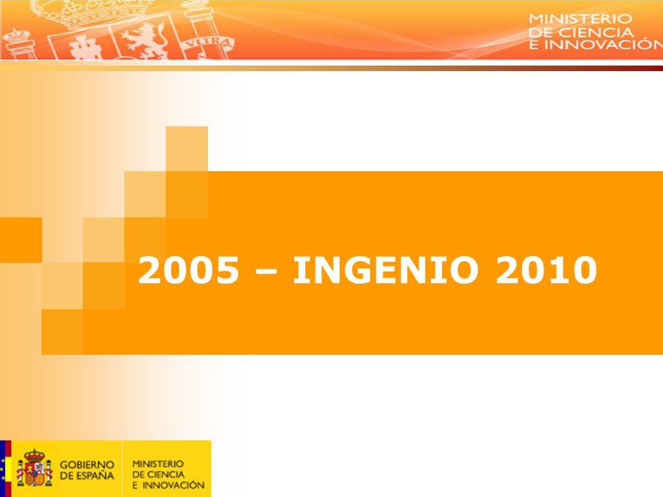 7 Ingenio 2010: actividades estratégicas 2.