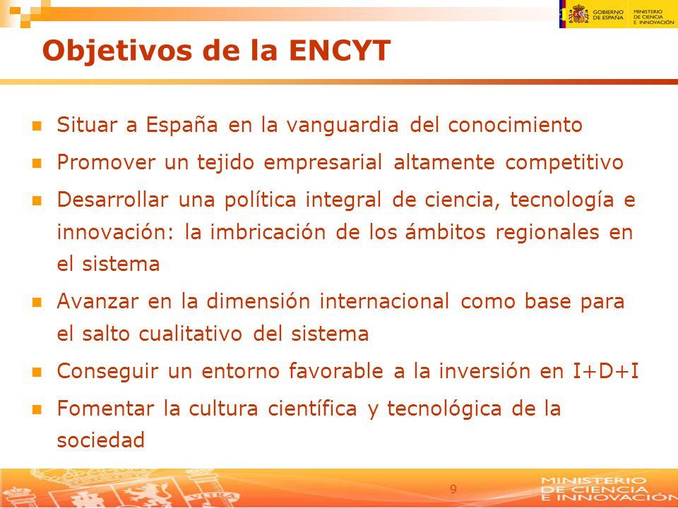 9 Situar a España en la vanguardia del conocimiento Promover un tejido empresarial altamente competitivo Desarrollar una política integral de ciencia,
