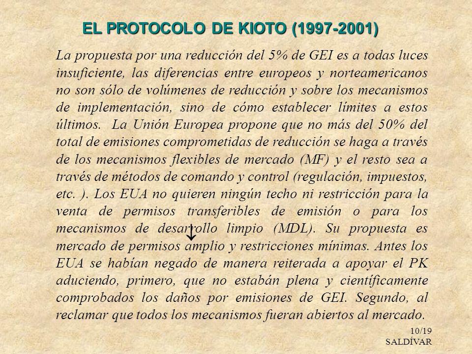 10/19 SALDÍVAR EL PROTOCOLO DE KIOTO (1997-2001) La propuesta por una reducción del 5% de GEI es a todas luces insuficiente, las diferencias entre eur