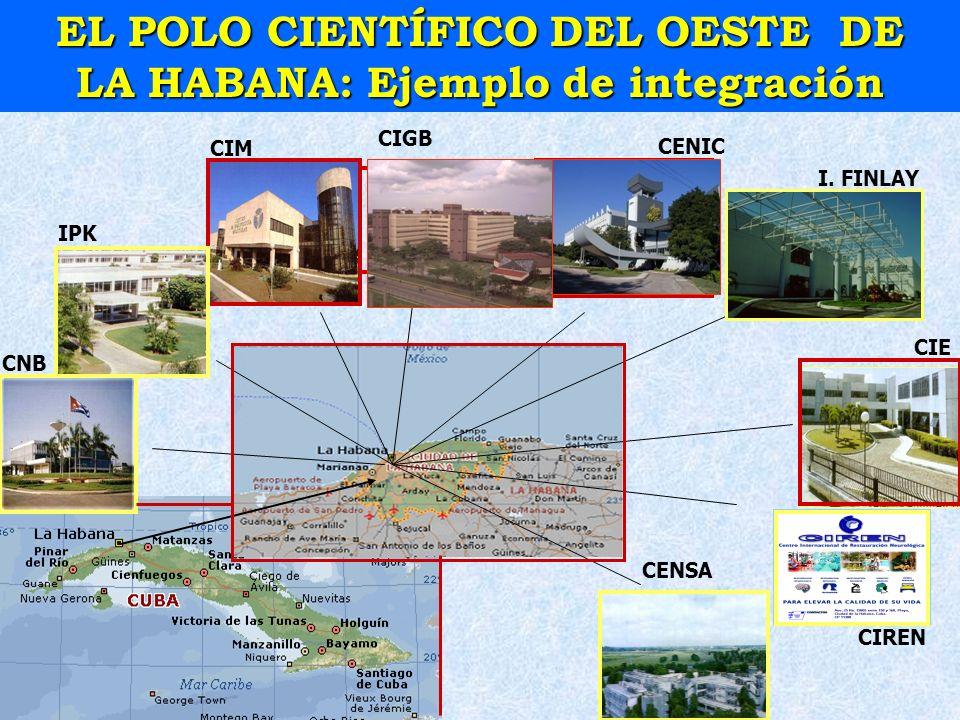 EL POLO CIENTÍFICO DEL OESTE DE LA HABANA: Ejemplo de integración IPK CIM CNB CIGB CENIC CIE CENSA CIREN I. FINLAY