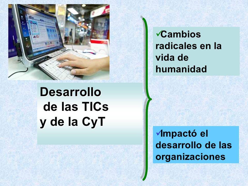 Cambios radicales en la vida de humanidad Impactó el desarrollo de las organizaciones Desarrollo de las TICs de las TICs y de la CyT