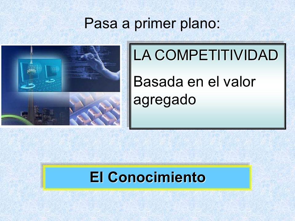 Pasa a primer plano: LA COMPETITIVIDAD Basada en el valor agregado LA COMPETITIVIDAD Basada en el valor agregado El Conocimiento