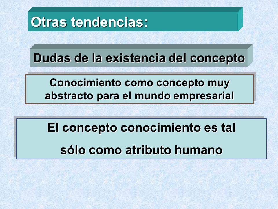 Otras tendencias: Conocimiento como concepto muy abstracto para el mundo empresarial El concepto conocimiento es tal sólo como atributo humano El conc