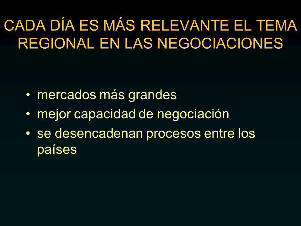 CADA DÍA ES MÁS RELEVANTE EL TEMA REGIONAL EN LAS NEGOCIACIONES mercados más grandes mejor capacidad de negociación se desencadenan procesos entre los países