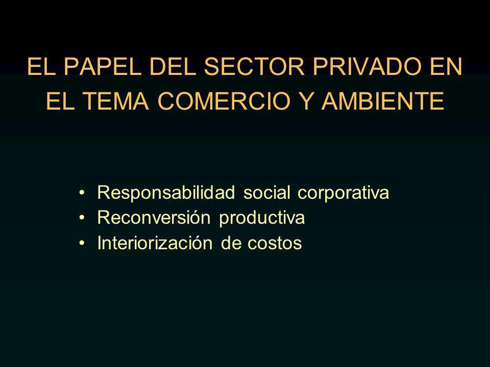 EL PAPEL DEL SECTOR PRIVADO EN EL TEMA COMERCIO Y AMBIENTE Responsabilidad social corporativa Reconversión productiva Interiorización de costos