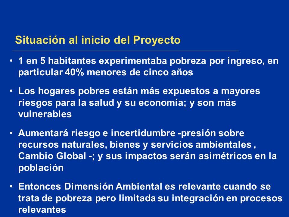 Situación al inicio del Proyecto 1 en 5 habitantes experimentaba pobreza por ingreso, en particular 40% menores de cinco años Los hogares pobres están