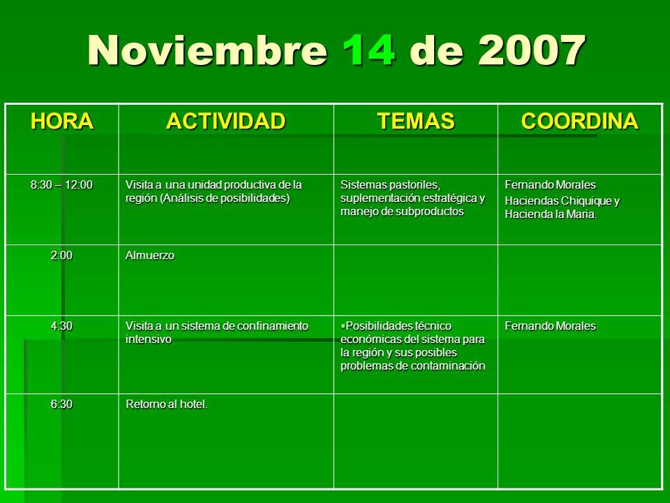 Noviembre 14 de 2007 HORAACTIVIDADTEMASCOORDINA 8:30 – 12:00 Visita a una unidad productiva de la región (Análisis de posibilidades) Sistemas pastoril