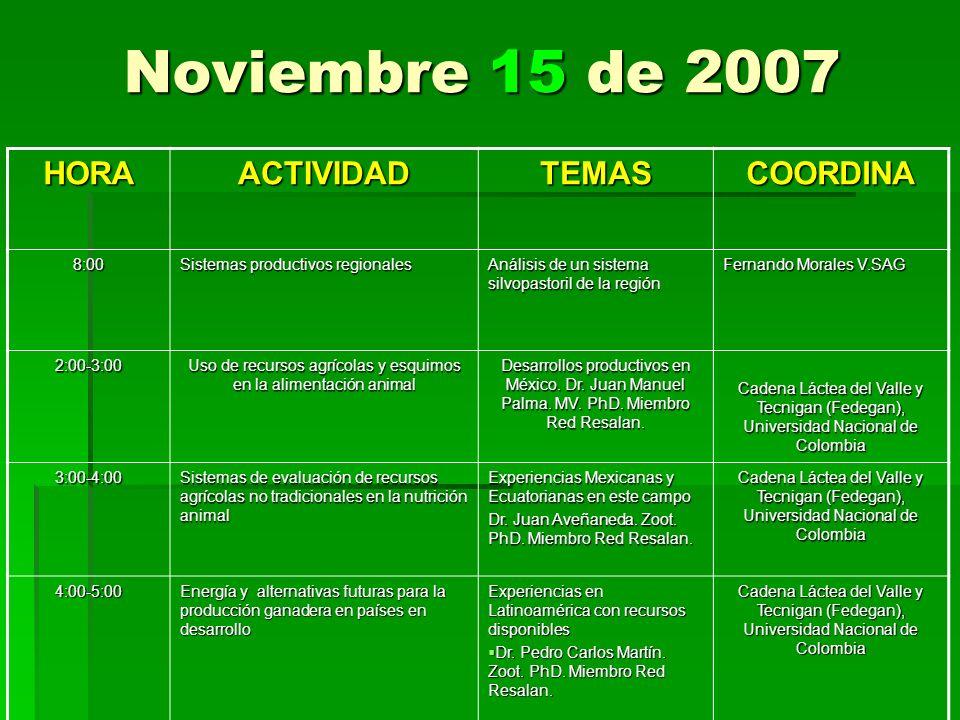 Noviembre 15 de 2007 HORAACTIVIDADTEMASCOORDINA 8:00 Sistemas productivos regionales Análisis de un sistema silvopastoril de la región Fernando Morale