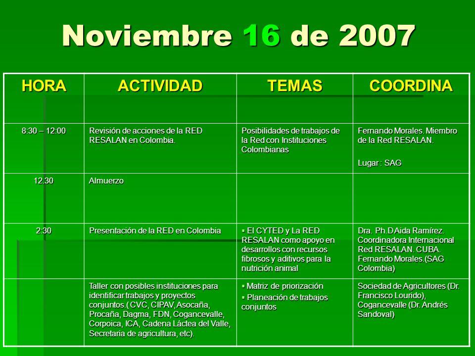 Noviembre 16 de 2007 HORAACTIVIDADTEMASCOORDINA 8:30 – 12:00 Revisión de acciones de la RED RESALAN en Colombia. Posibilidades de trabajos de la Red c
