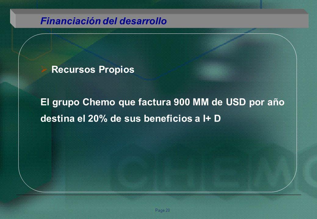 Page 20 Recursos Propios El grupo Chemo que factura 900 MM de USD por año destina el 20% de sus beneficios a I+ D Financiación del desarrollo