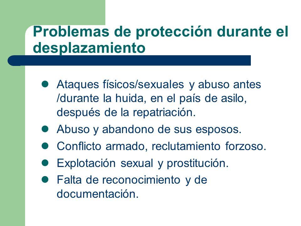 Problemas de protección durante el desplazamiento Ataques físicos/sexuales y abuso antes /durante la huida, en el país de asilo, después de la repatri