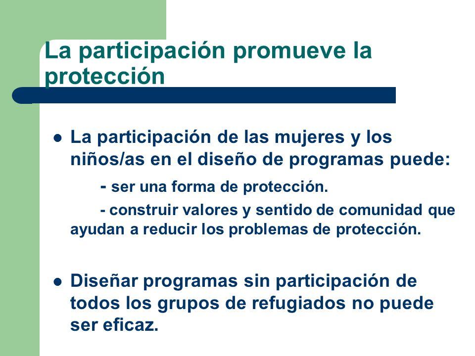 La participación promueve la protección La participación de las mujeres y los niños/as en el diseño de programas puede: - ser una forma de protección.