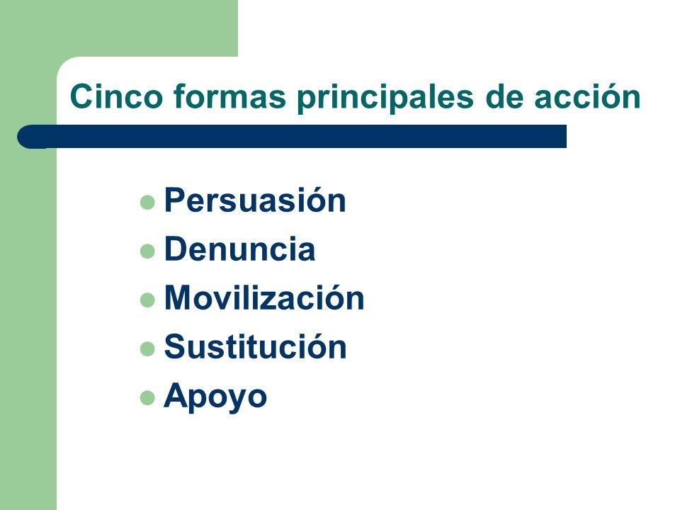 Cinco formas principales de acción Persuasión Denuncia Movilización Sustitución Apoyo