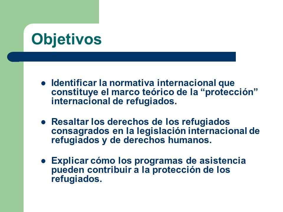 Objetivos Identificar la normativa internacional que constituye el marco teórico de la protección internacional de refugiados. Resaltar los derechos d