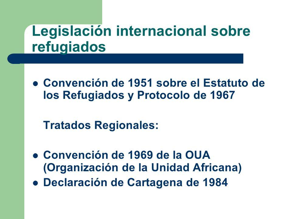 Legislación internacional sobre refugiados Convención de 1951 sobre el Estatuto de los Refugiados y Protocolo de 1967 Tratados Regionales: Convención