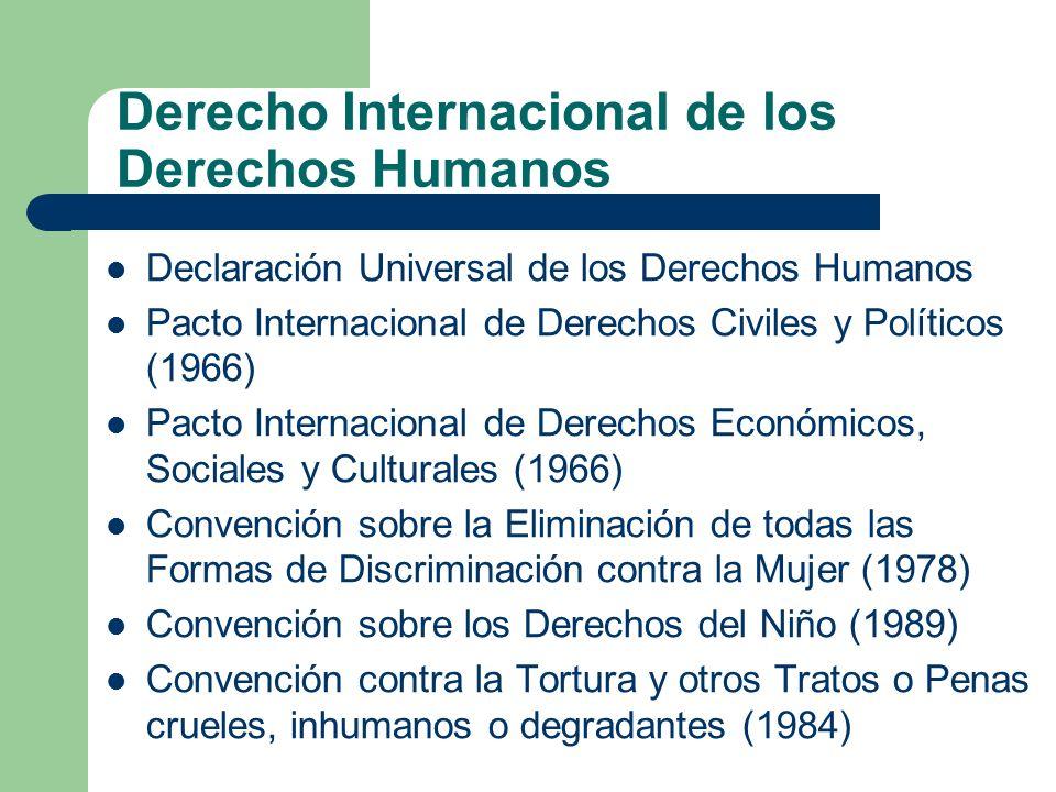 Derecho Internacional de los Derechos Humanos Declaración Universal de los Derechos Humanos Pacto Internacional de Derechos Civiles y Políticos (1966)