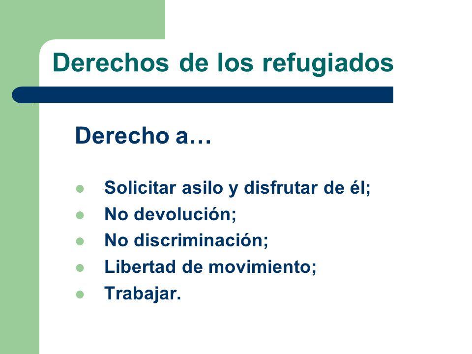 Derechos de los refugiados Derecho a… Solicitar asilo y disfrutar de él; No devolución; No discriminación; Libertad de movimiento; Trabajar.