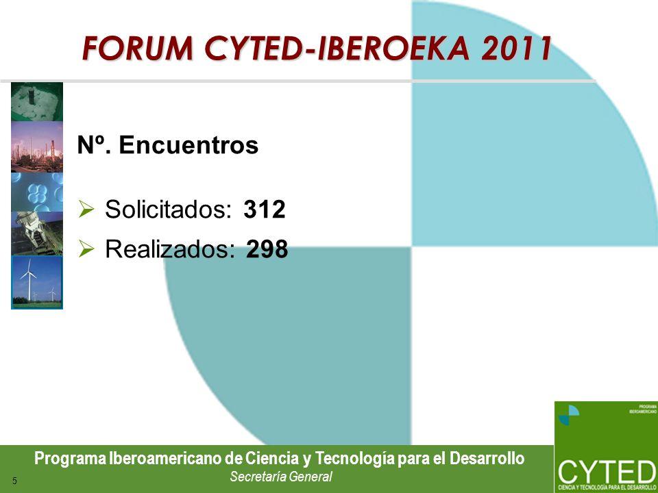 Programa Iberoamericano de Ciencia y Tecnología para el Desarrollo Secretaría General 5 FORUM CYTED-IBEROEKA 2011 Nº.
