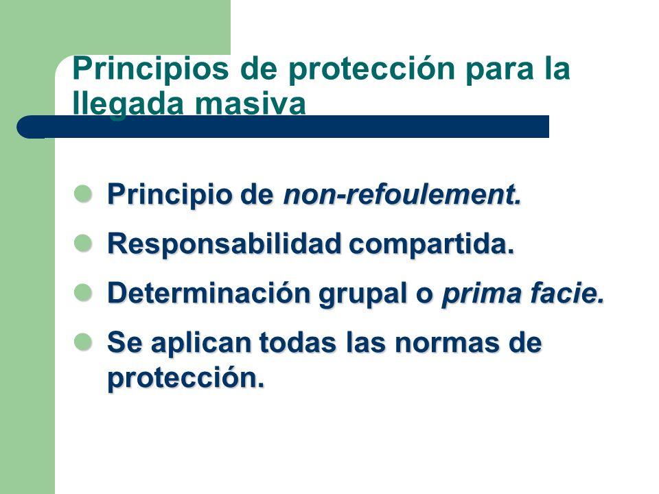 Principios de protección para la llegada masiva Principio de non-refoulement.
