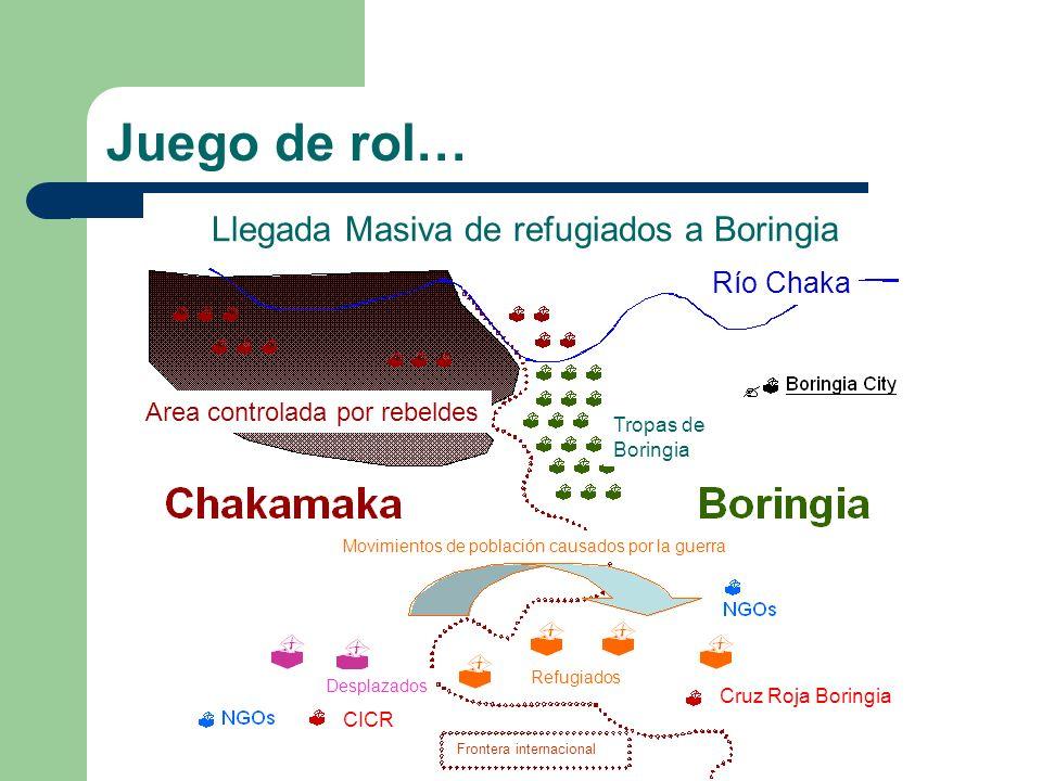 Juego de rol… Llegada Masiva de refugiados a Boringia Río Chaka Area controlada por rebeldes Tropas de Boringia Movimientos de población causados por la guerra Frontera internacional Refugiados Desplazados Cruz Roja Boringia CICR