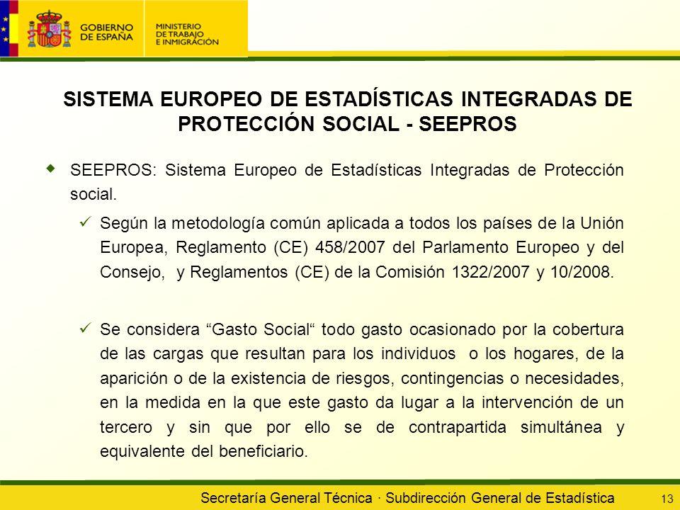 Secretaría General Técnica · Subdirección General de Estadística 13 SEEPROS: Sistema Europeo de Estadísticas Integradas de Protección social. Según la
