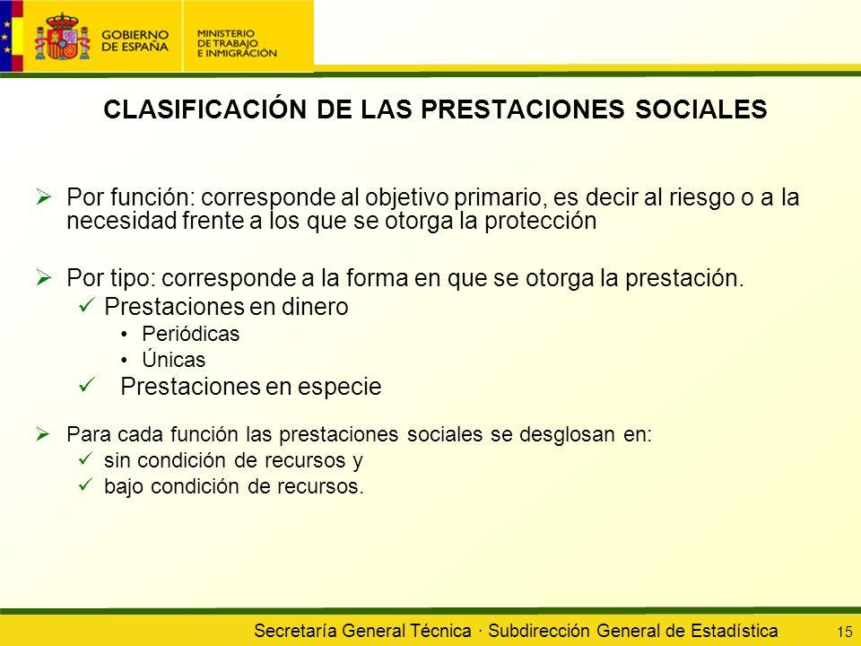 Secretaría General Técnica · Subdirección General de Estadística 15 CLASIFICACIÓN DE LAS PRESTACIONES SOCIALES Por función: corresponde al objetivo pr