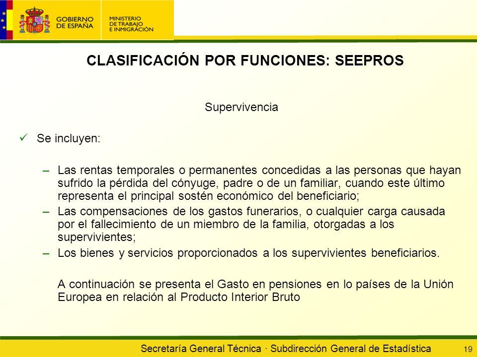 Secretaría General Técnica · Subdirección General de Estadística 19 CLASIFICACIÓN POR FUNCIONES: SEEPROS Supervivencia Se incluyen: –Las rentas tempor