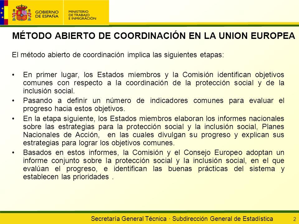 Secretaría General Técnica · Subdirección General de Estadística 2 MÉTODO ABIERTO DE COORDINACIÓN EN LA UNION EUROPEA El método abierto de coordinació