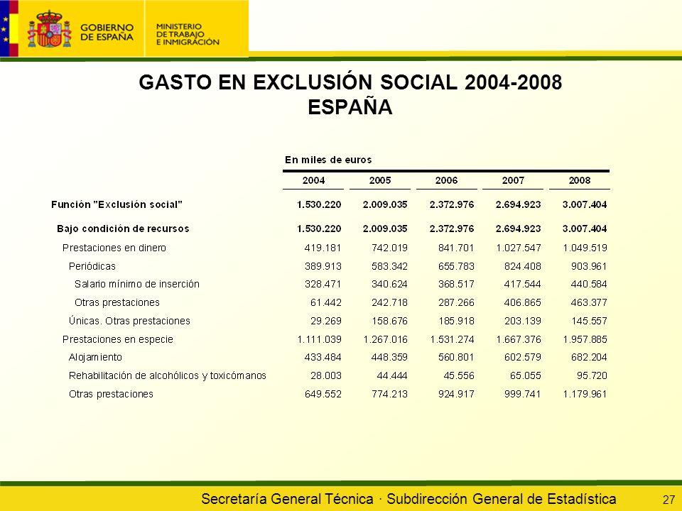 Secretaría General Técnica · Subdirección General de Estadística 27 GASTO EN EXCLUSIÓN SOCIAL 2004-2008 ESPAÑA