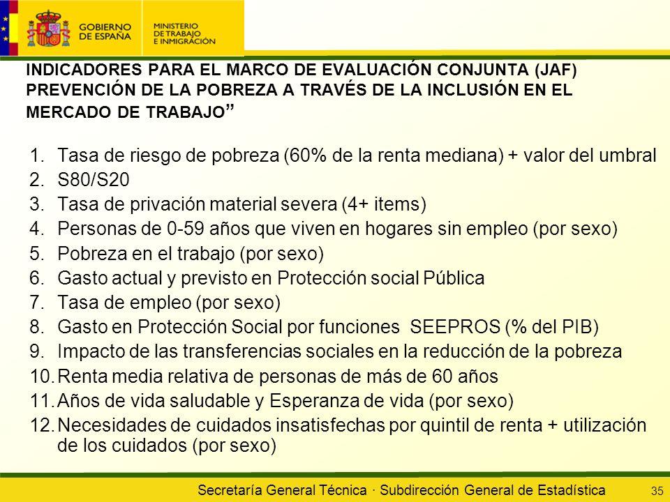 Secretaría General Técnica · Subdirección General de Estadística 35 INDICADORES PARA EL MARCO DE EVALUACIÓN CONJUNTA (JAF) PREVENCIÓN DE LA POBREZA A