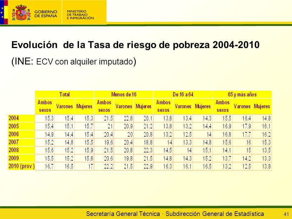 Secretaría General Técnica · Subdirección General de Estadística 41 Evolución de la Tasa de riesgo de pobreza 2004-2010 (INE: ECV con alquiler imputad