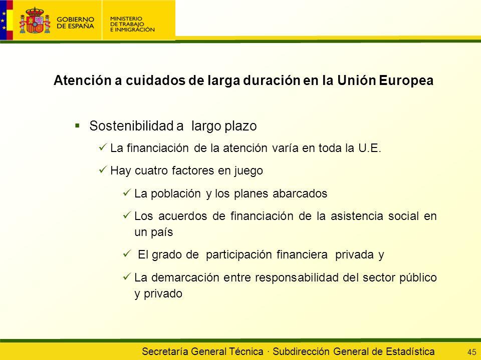 Secretaría General Técnica · Subdirección General de Estadística 45 Atención a cuidados de larga duración en la Unión Europea Sostenibilidad a largo p