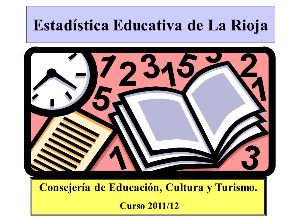 Estadística Educativa de La Rioja Consejería de Educación, Cultura y Turismo. Curso 2011/12