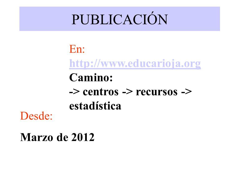 Alumnado extranjero en Enseñanzas de Régimen General (no incluye 1 er ciclo de Ed. Infantil)