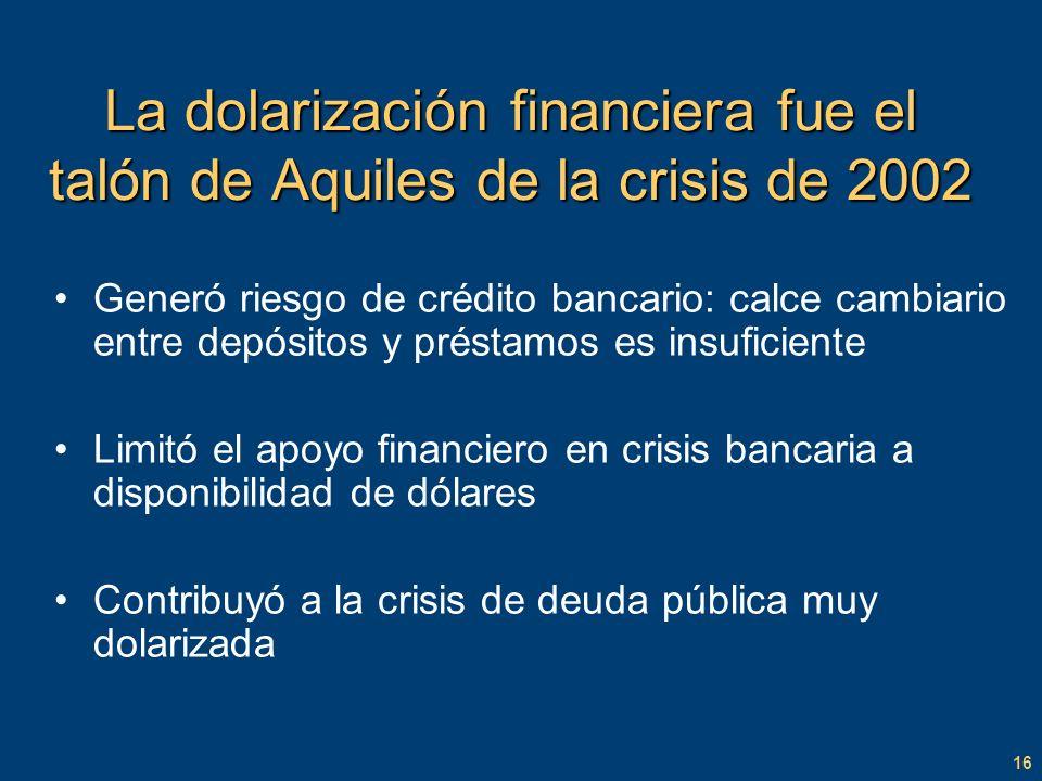 16 La dolarización financiera fue el talón de Aquiles de la crisis de 2002 Generó riesgo de crédito bancario: calce cambiario entre depósitos y préstamos es insuficiente Limitó el apoyo financiero en crisis bancaria a disponibilidad de dólares Contribuyó a la crisis de deuda pública muy dolarizada