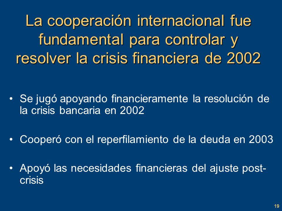 19 La cooperación internacional fue fundamental para controlar y resolver la crisis financiera de 2002 Se jugó apoyando financieramente la resolución de la crisis bancaria en 2002 Cooperó con el reperfilamiento de la deuda en 2003 Apoyó las necesidades financieras del ajuste post- crisis