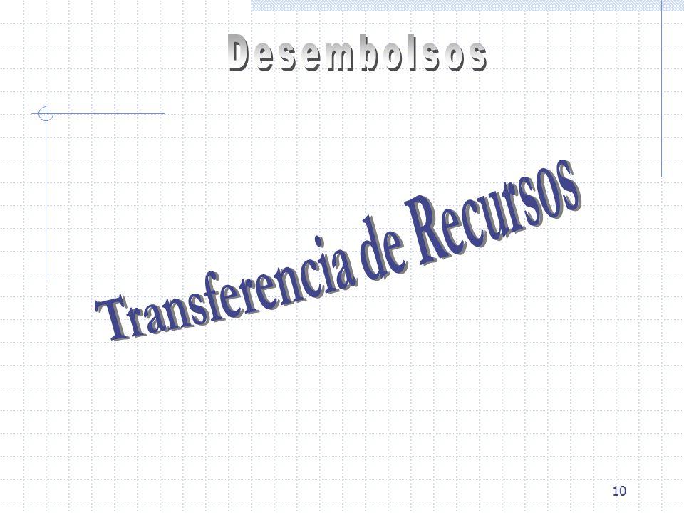 9 Carta de Desembolsos Instrucciones específicas sobre: Financiamento Retroactivo Límites y modelos de Estados de Gastos (SOE), Hoja de Resumen (SS) O