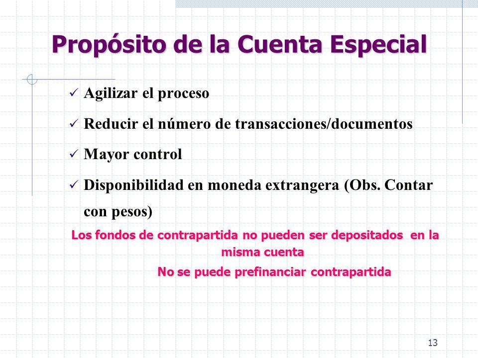 12 Flujo de Fondos Cuenta Especial - USD Proyecto Cuenta Operativa Pesos Banco Mundial Cuenta de Préstamo USD Proveedores/Beneficiários 3- PAGA 4 - FA