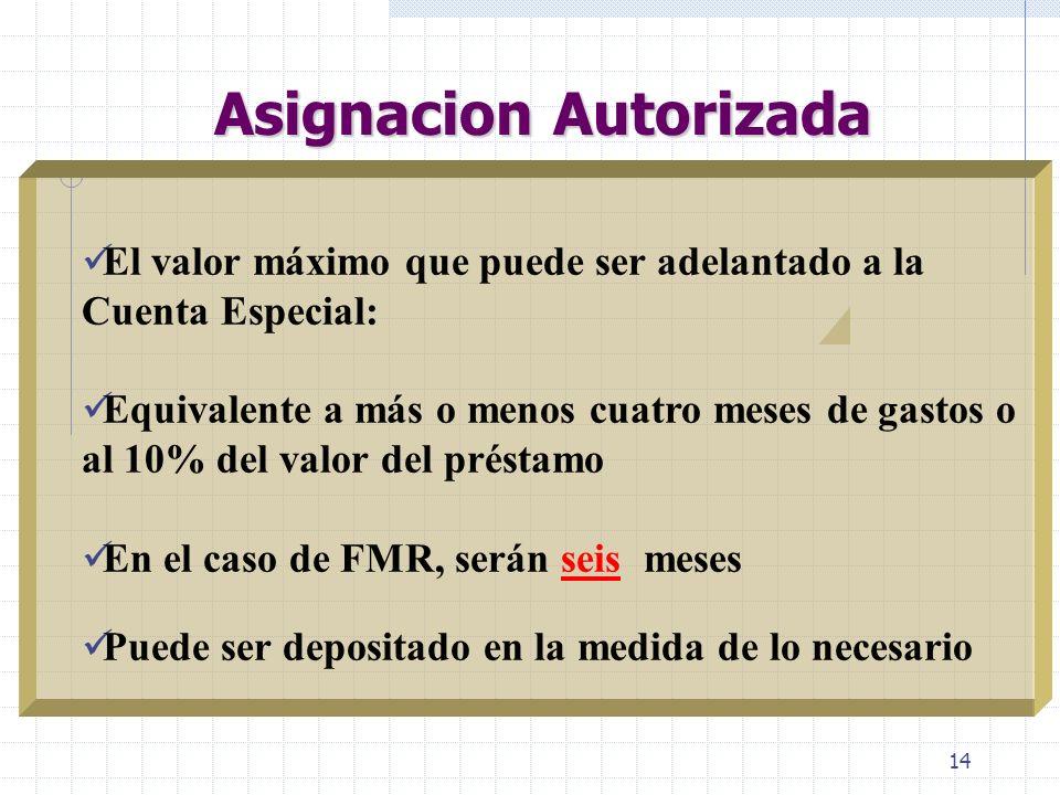 13 Propósito de la Cuenta Especial Agilizar el proceso Reducir el número de transacciones/documentos Mayor control Disponibilidad en moneda extrangera